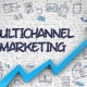 Multi Channel Marketing
